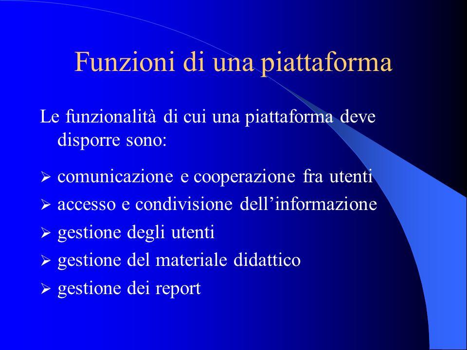 Funzioni di una piattaforma