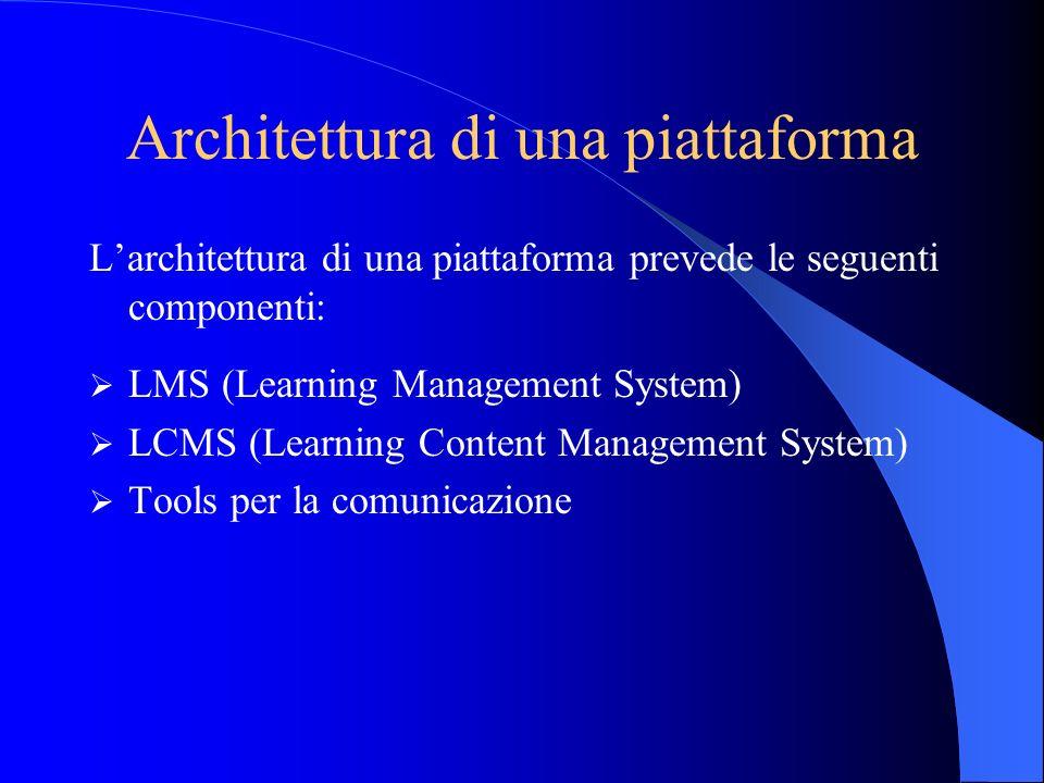 Architettura di una piattaforma
