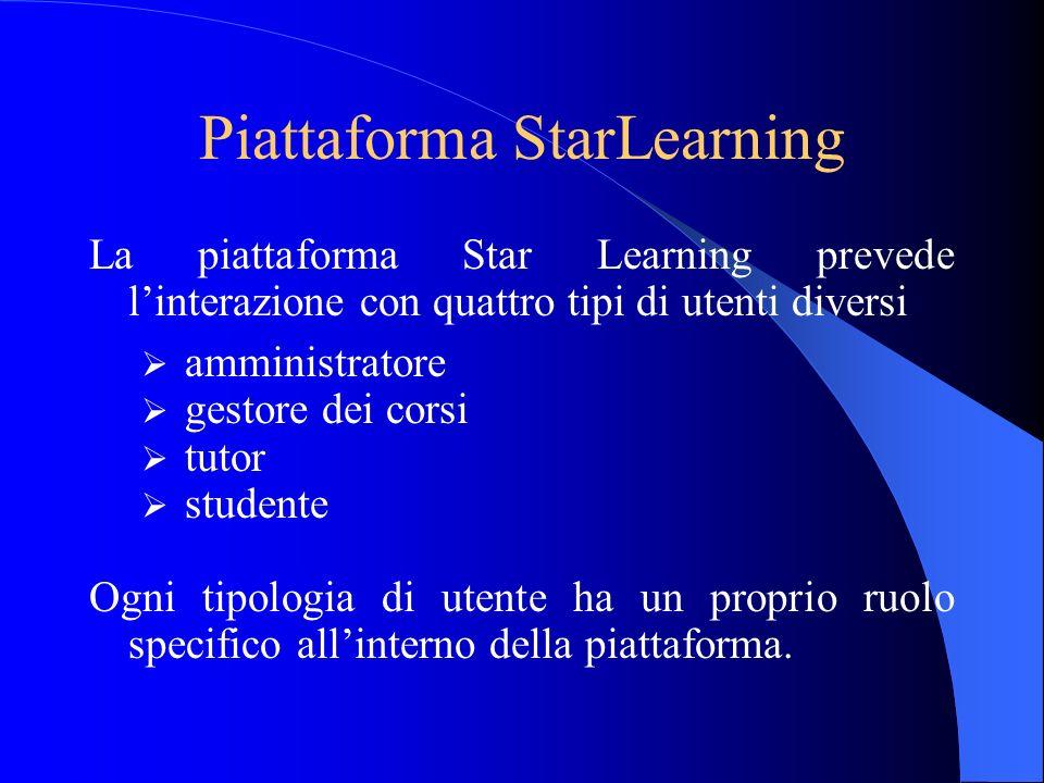 Piattaforma StarLearning
