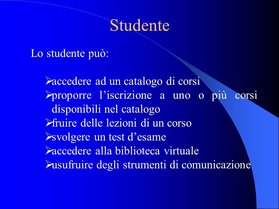 Studente Lo studente può: accedere ad un catalogo di corsi