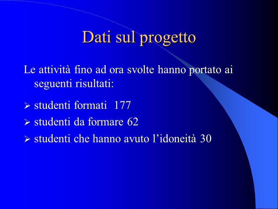 Dati sul progetto Le attività fino ad ora svolte hanno portato ai seguenti risultati: studenti formati 177.
