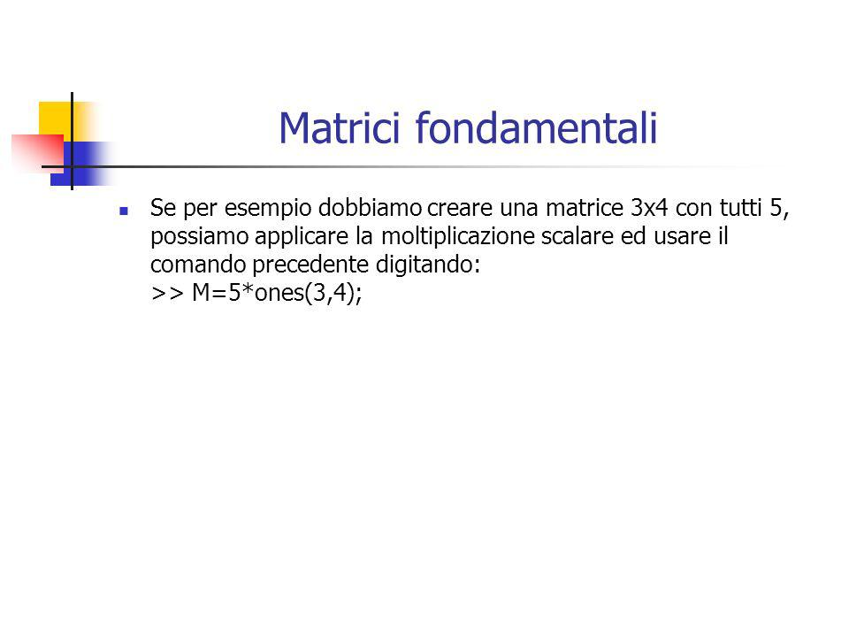 Matrici fondamentali
