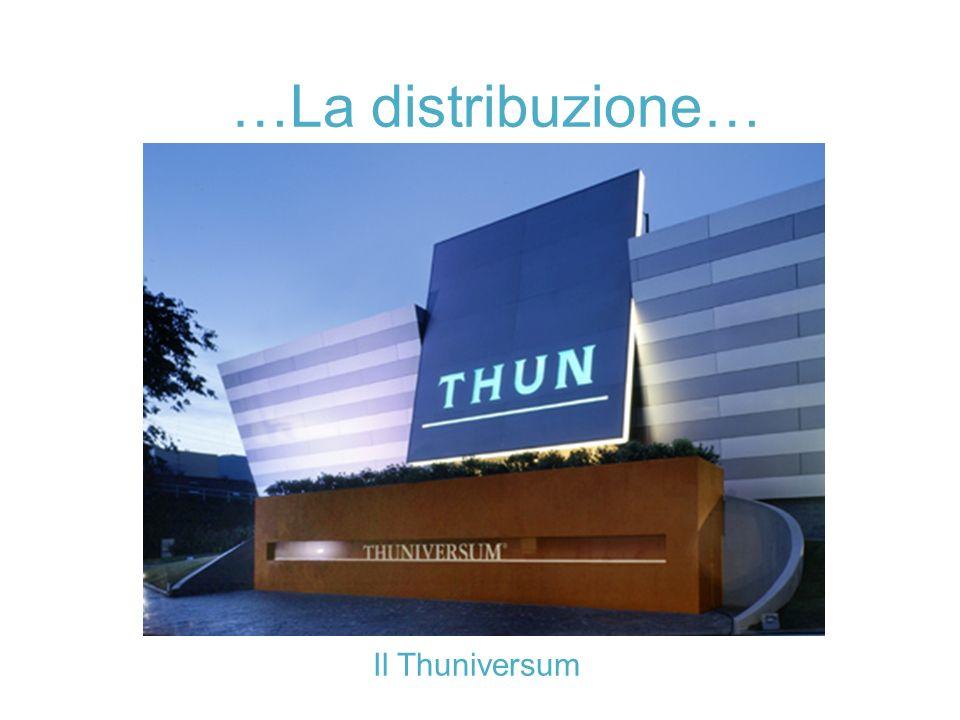 …La distribuzione… Il Thuniversum