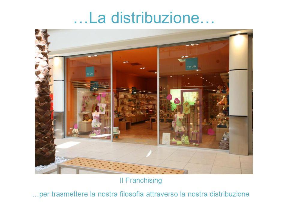 …La distribuzione… Il Franchising