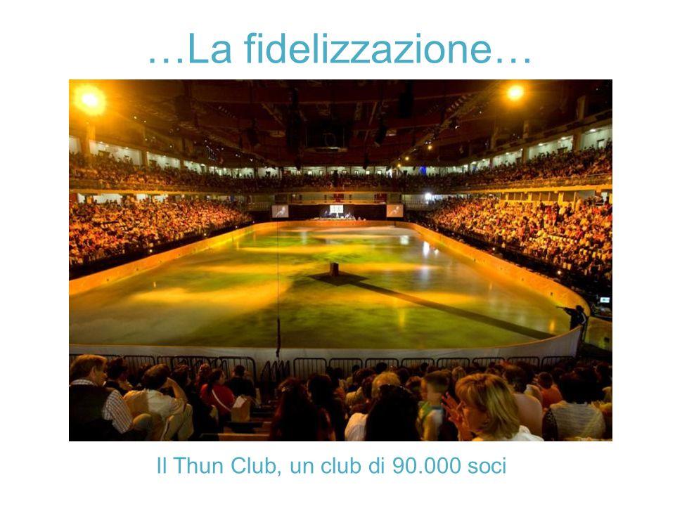 Il Thun Club, un club di 90.000 soci