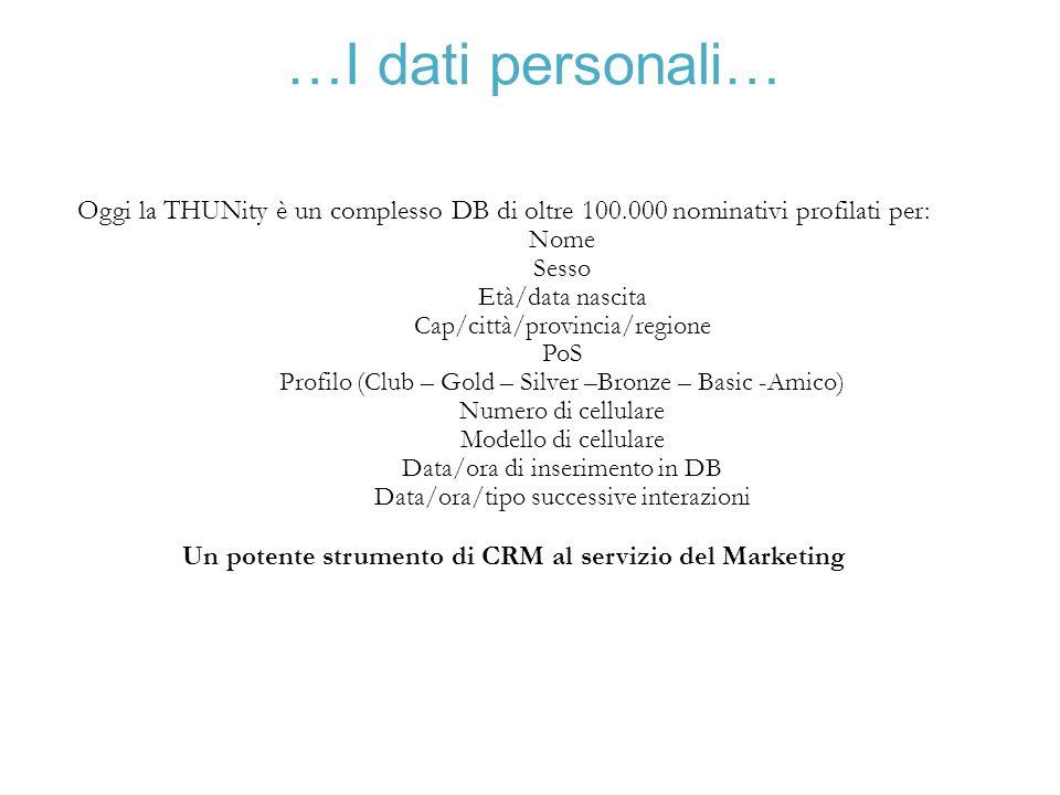 Un potente strumento di CRM al servizio del Marketing
