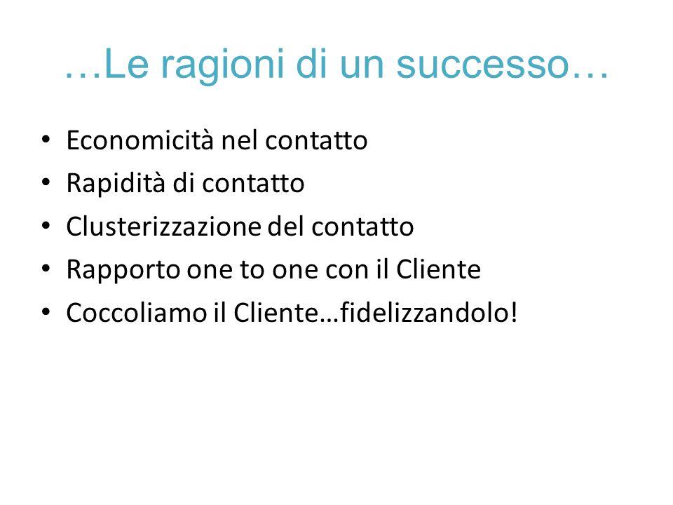 …Le ragioni di un successo…