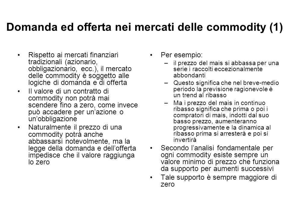 Domanda ed offerta nei mercati delle commodity (1)