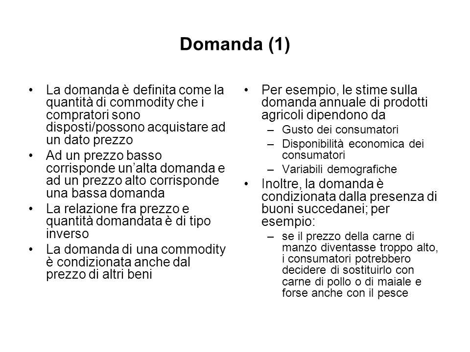 Domanda (1) La domanda è definita come la quantità di commodity che i compratori sono disposti/possono acquistare ad un dato prezzo.