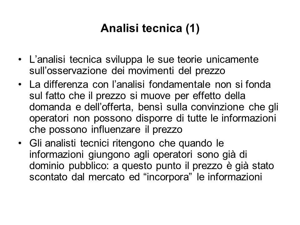 Analisi tecnica (1) L'analisi tecnica sviluppa le sue teorie unicamente sull'osservazione dei movimenti del prezzo.
