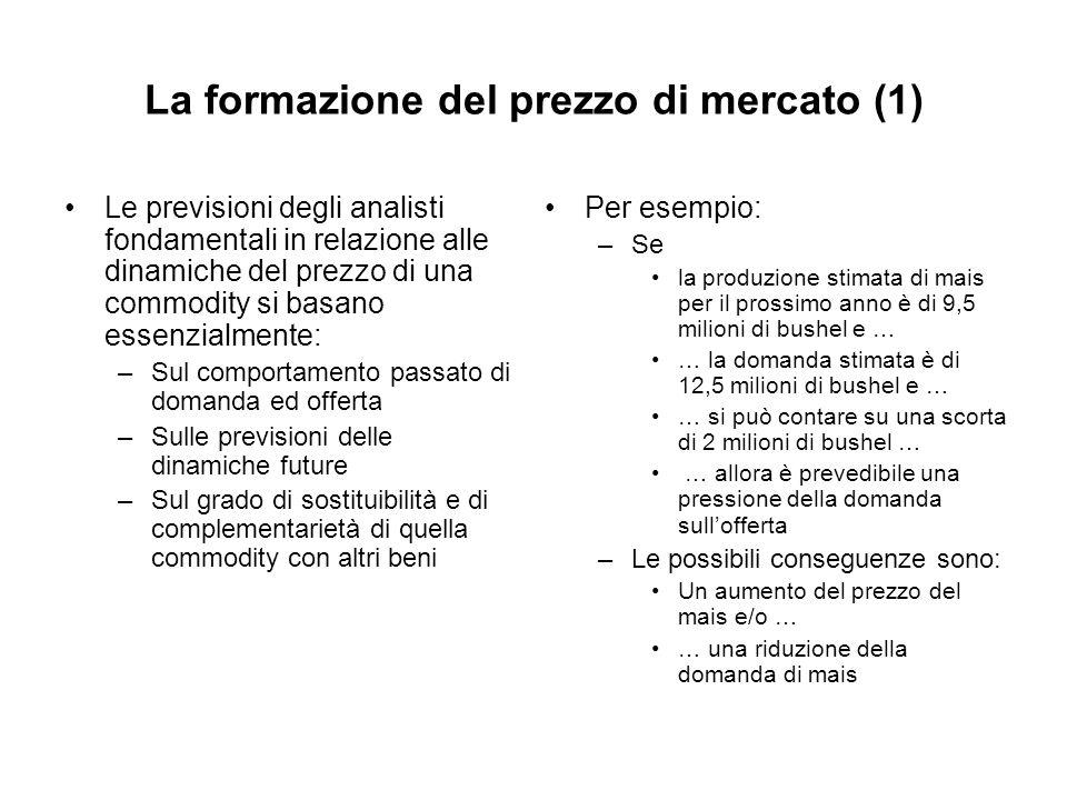 La formazione del prezzo di mercato (1)
