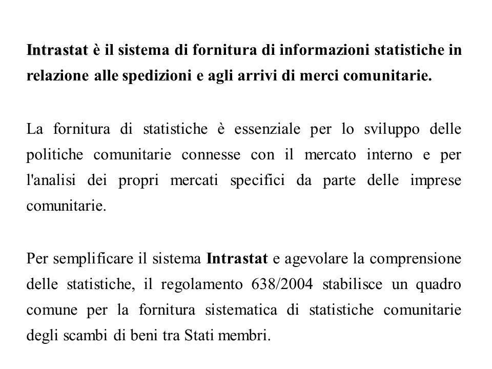 Intrastat è il sistema di fornitura di informazioni statistiche in relazione alle spedizioni e agli arrivi di merci comunitarie.