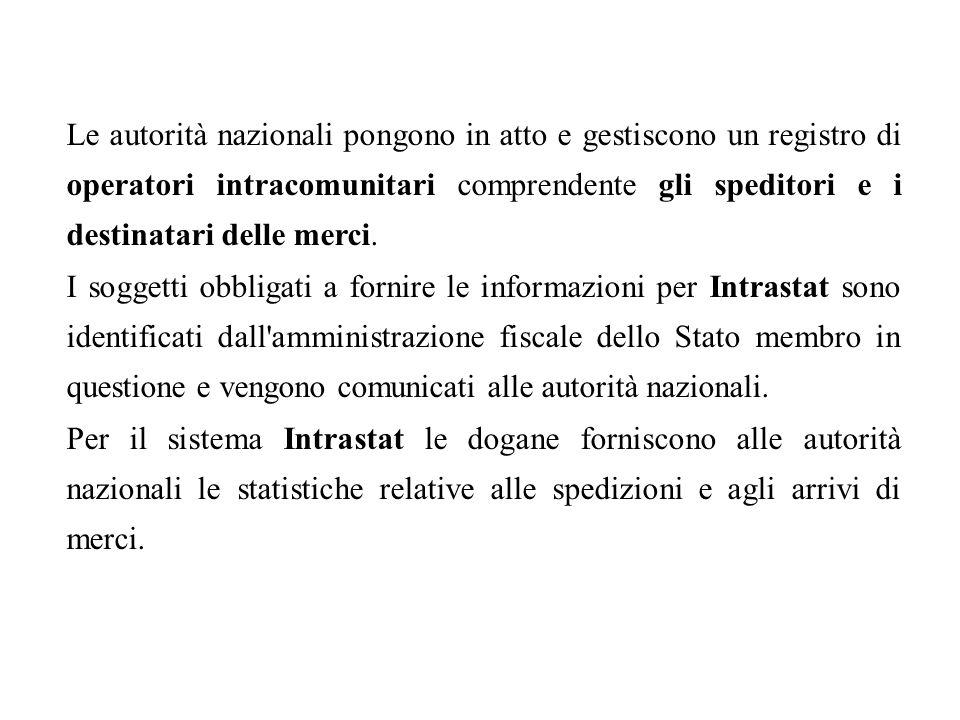 Le autorità nazionali pongono in atto e gestiscono un registro di operatori intracomunitari comprendente gli speditori e i destinatari delle merci.