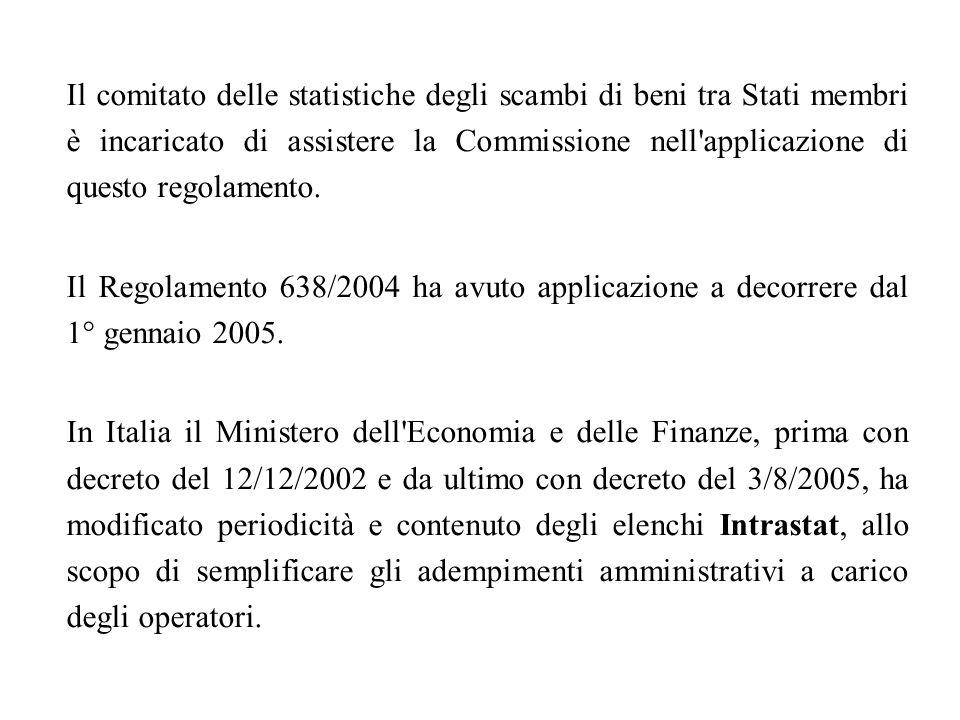Il comitato delle statistiche degli scambi di beni tra Stati membri è incaricato di assistere la Commissione nell applicazione di questo regolamento.