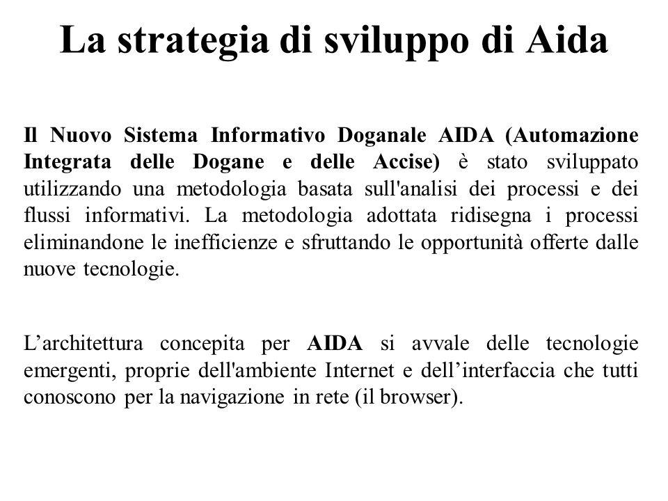 La strategia di sviluppo di Aida