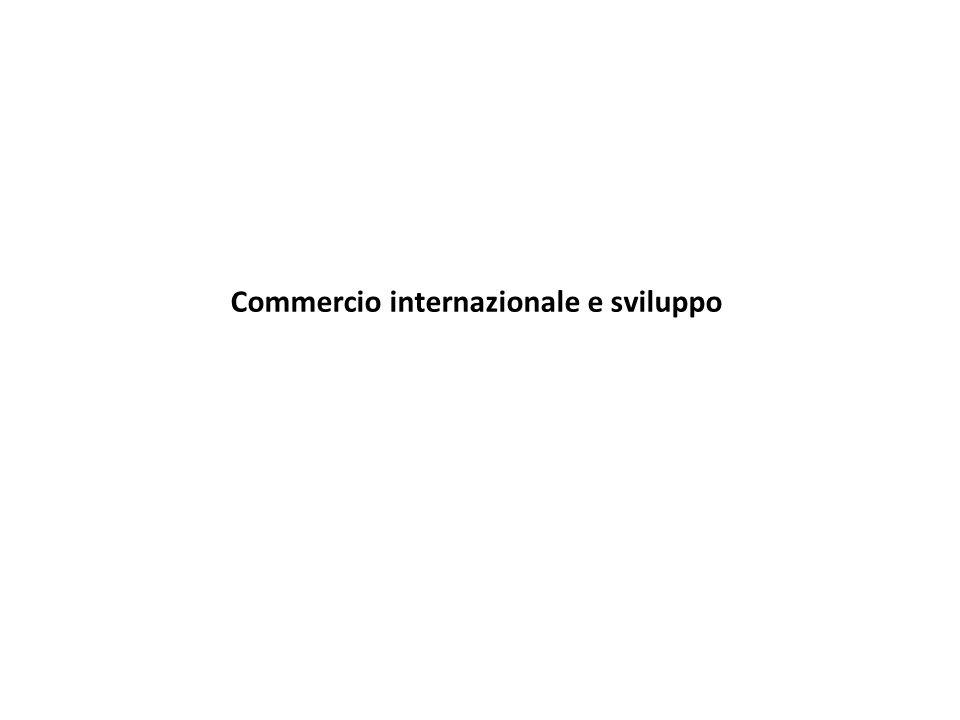 Commercio internazionale e sviluppo