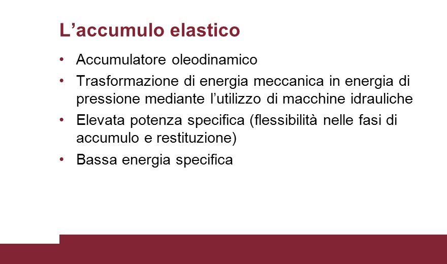L'accumulo elastico Accumulatore oleodinamico
