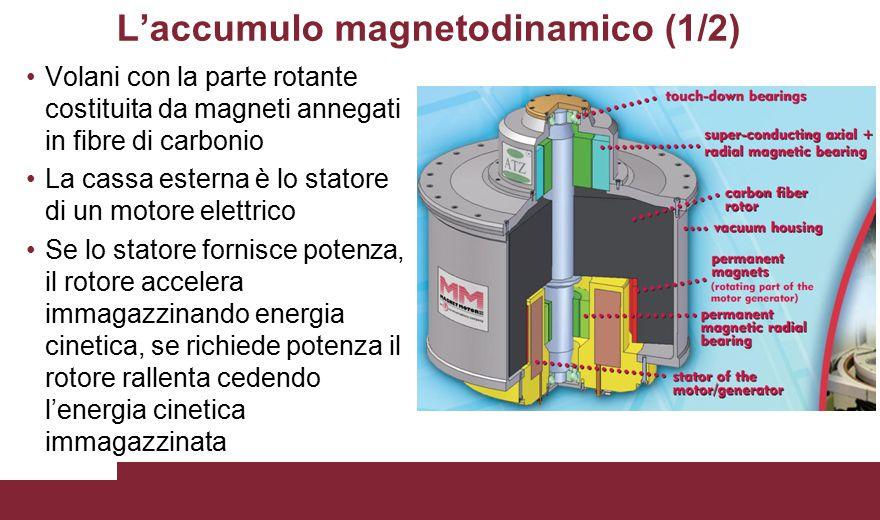 L'accumulo magnetodinamico (1/2)