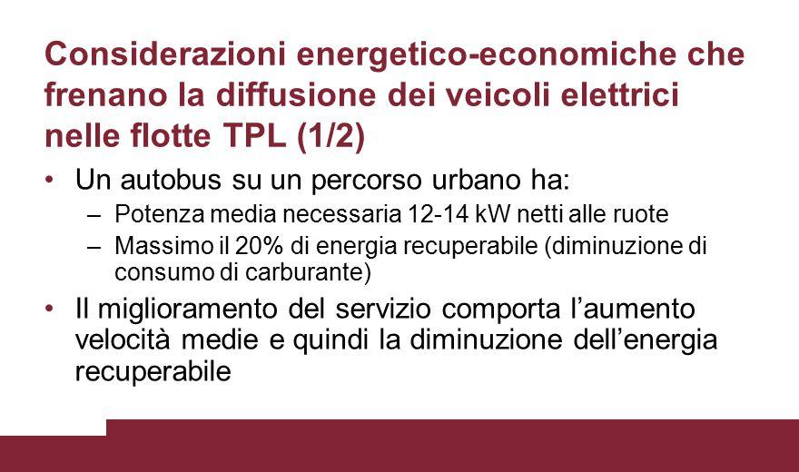 Considerazioni energetico-economiche che frenano la diffusione dei veicoli elettrici nelle flotte TPL (1/2)