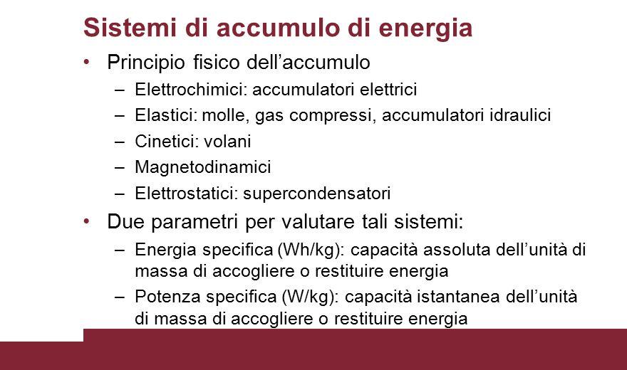 Sistemi di accumulo di energia