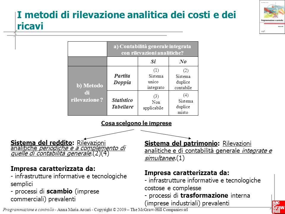 I metodi di rilevazione analitica dei costi e dei ricavi