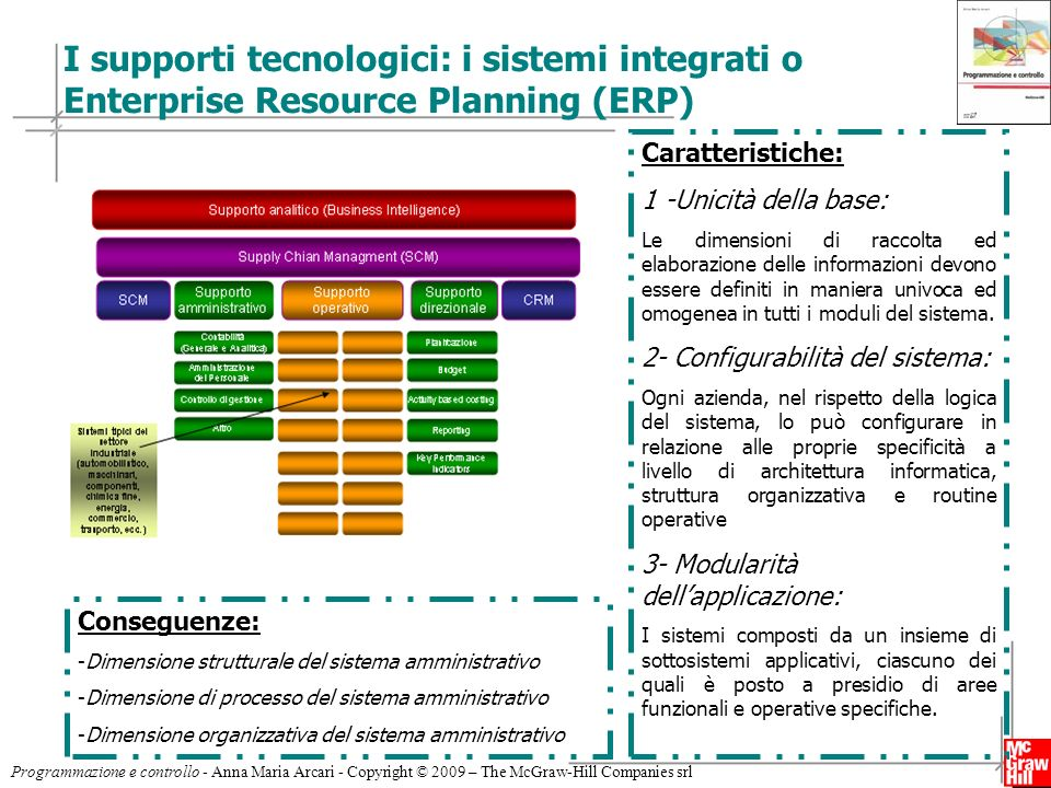 I supporti tecnologici: i sistemi integrati o Enterprise Resource Planning (ERP)