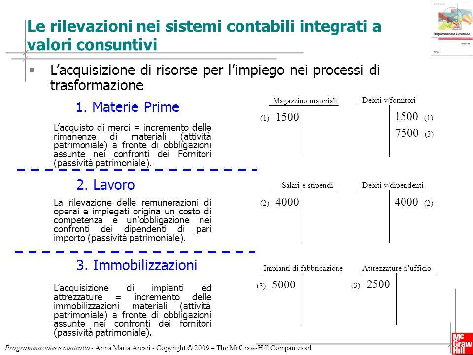 Le rilevazioni nei sistemi contabili integrati a valori consuntivi