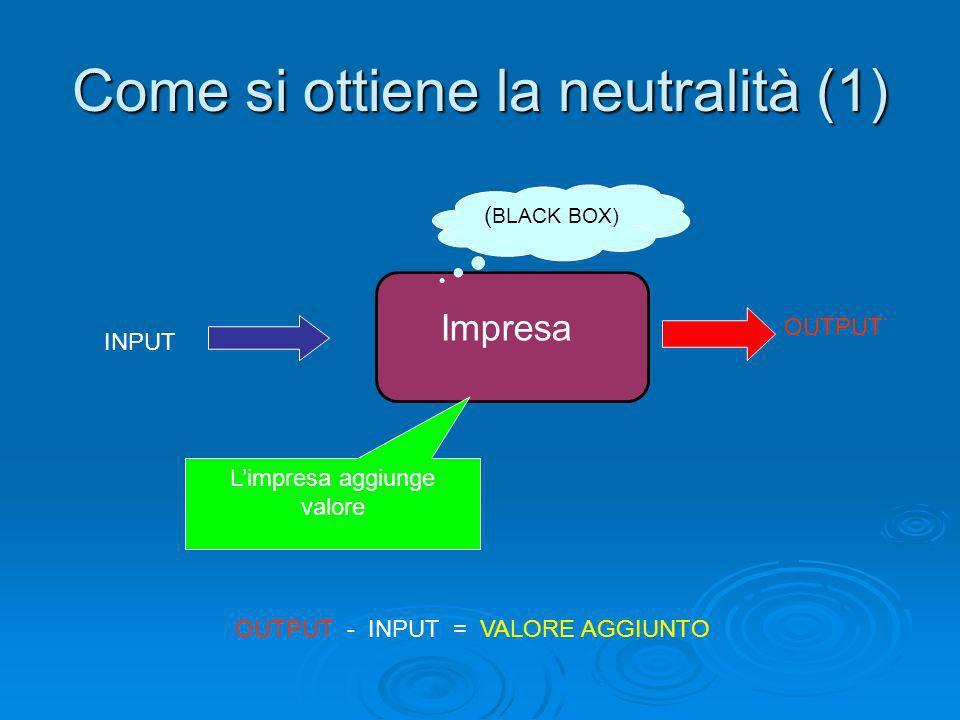 Come si ottiene la neutralità (1)