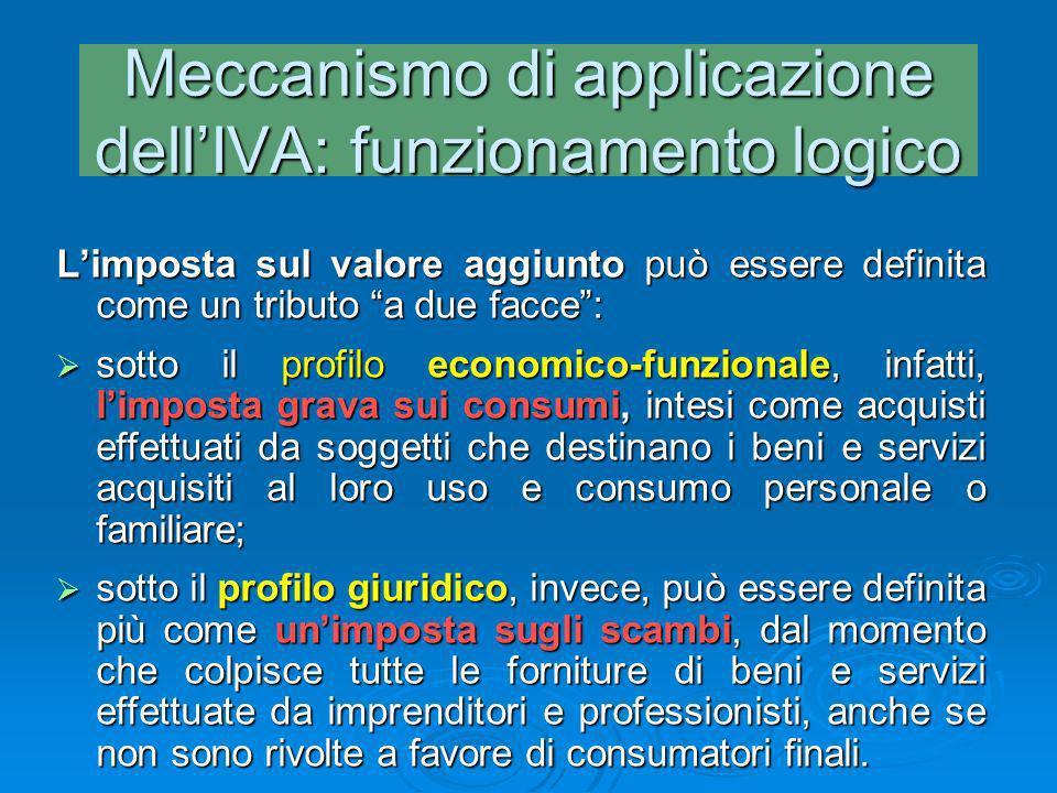 Meccanismo di applicazione dell'IVA: funzionamento logico