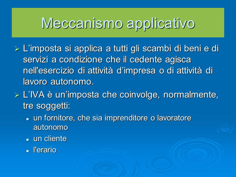 Meccanismo applicativo