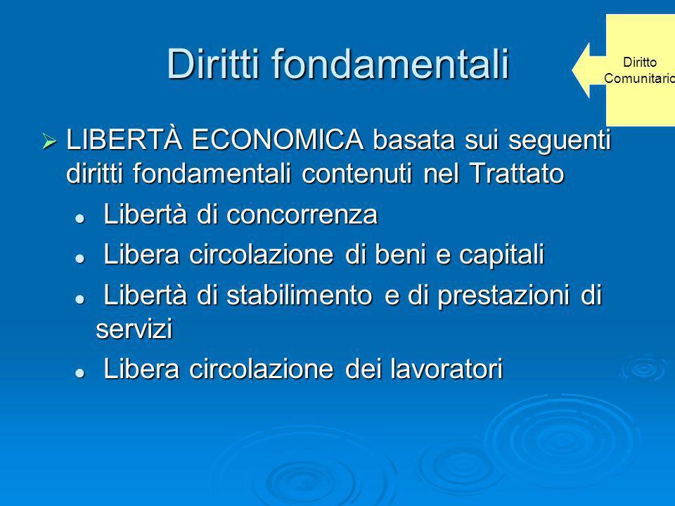 Diritto Comunitario. Diritti fondamentali. LIBERTÀ ECONOMICA basata sui seguenti diritti fondamentali contenuti nel Trattato.
