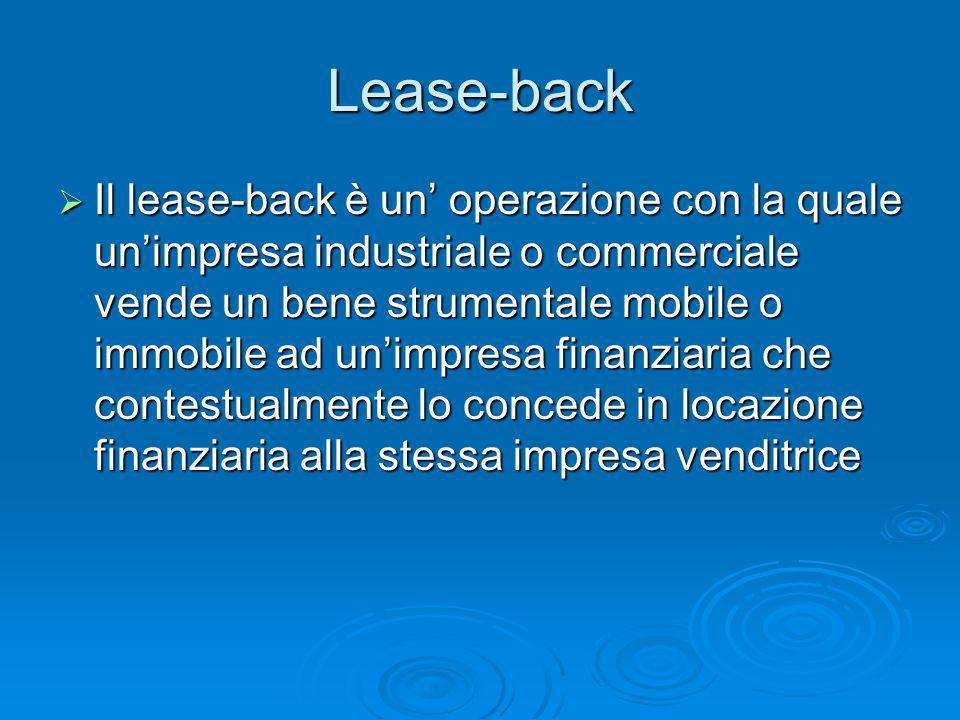 Lease-back