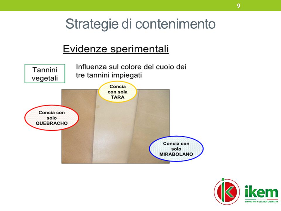 Strategie di contenimento
