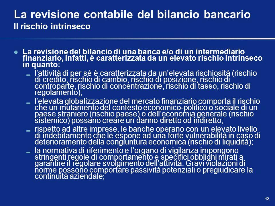 La revisione contabile del bilancio bancario Il rischio intrinseco