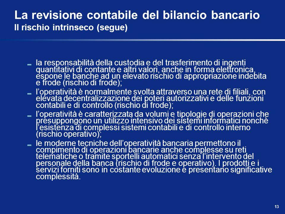 La revisione contabile del bilancio bancario Il rischio intrinseco (segue)