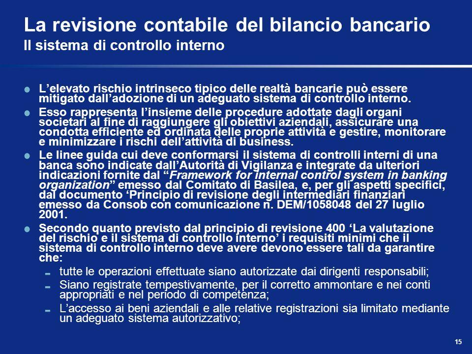La revisione contabile del bilancio bancario Il sistema di controllo interno
