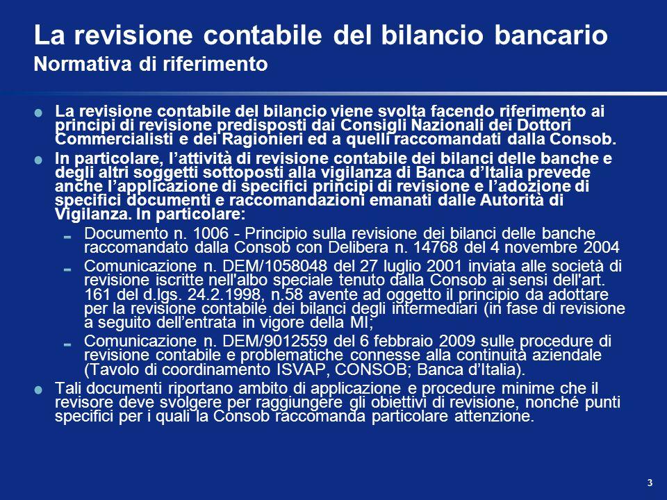 La revisione contabile del bilancio bancario Normativa di riferimento