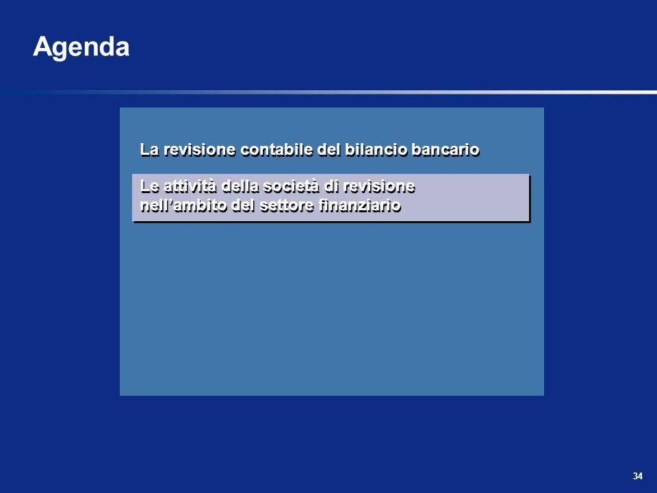 Agenda La revisione contabile del bilancio bancario