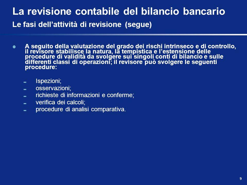 La revisione contabile del bilancio bancario Le fasi dell'attività di revisione (segue)