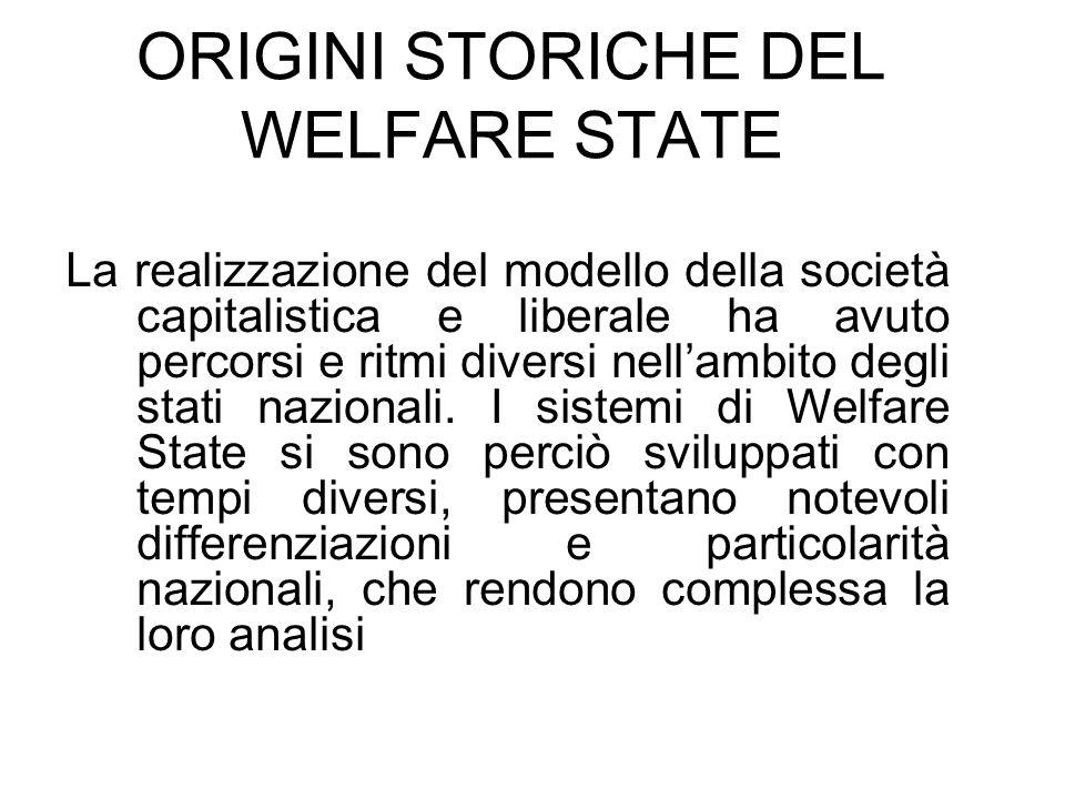 ORIGINI STORICHE DEL WELFARE STATE