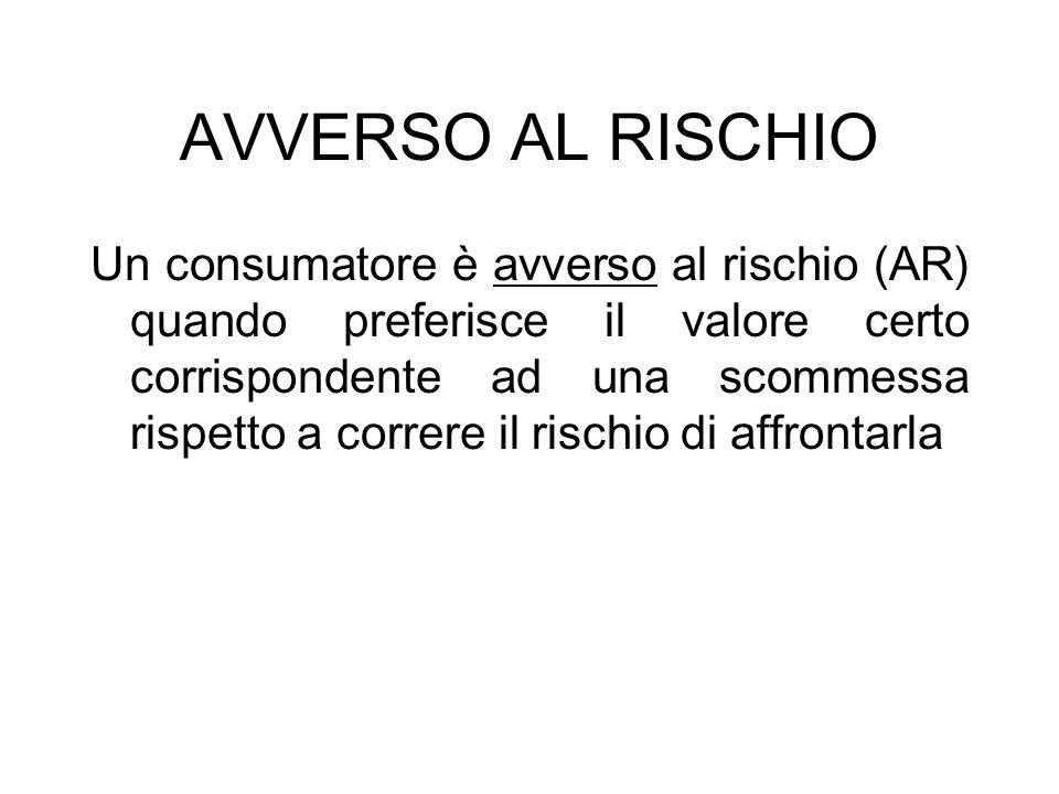 AVVERSO AL RISCHIO