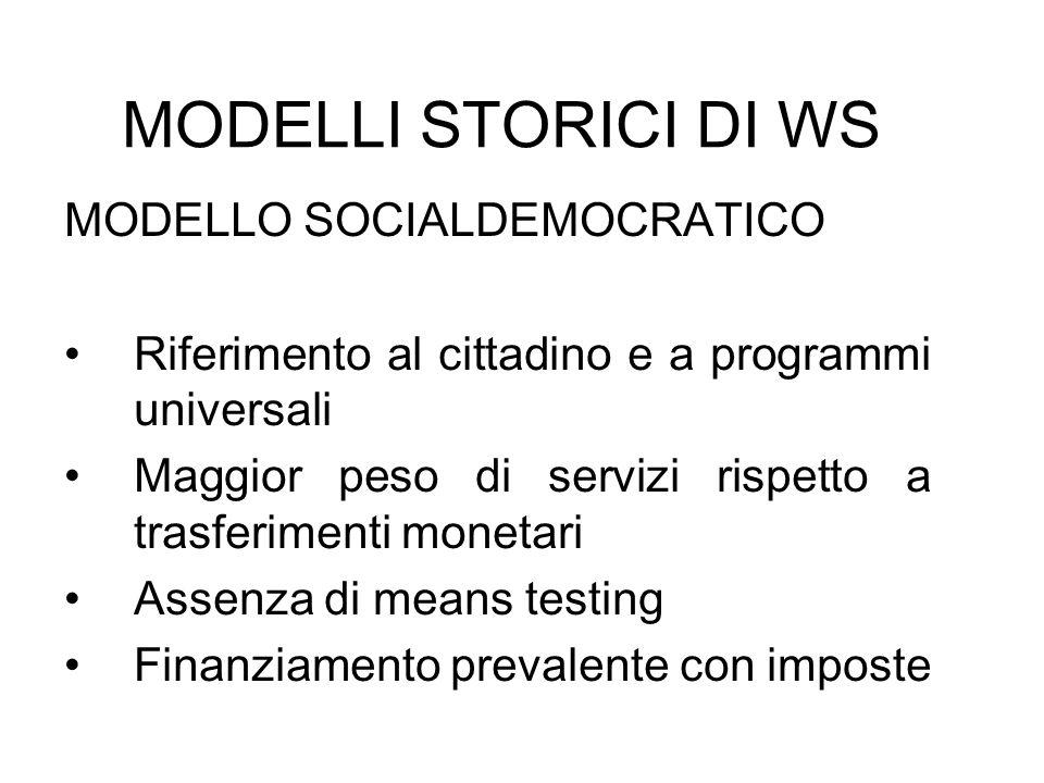 MODELLI STORICI DI WS MODELLO SOCIALDEMOCRATICO