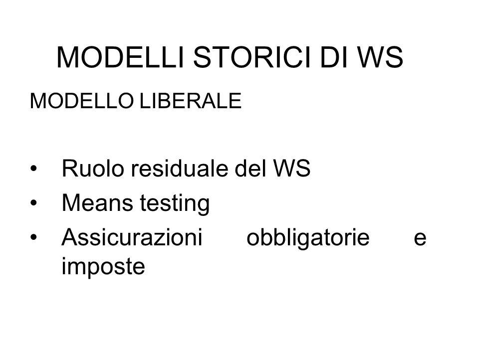 MODELLI STORICI DI WS Ruolo residuale del WS Means testing