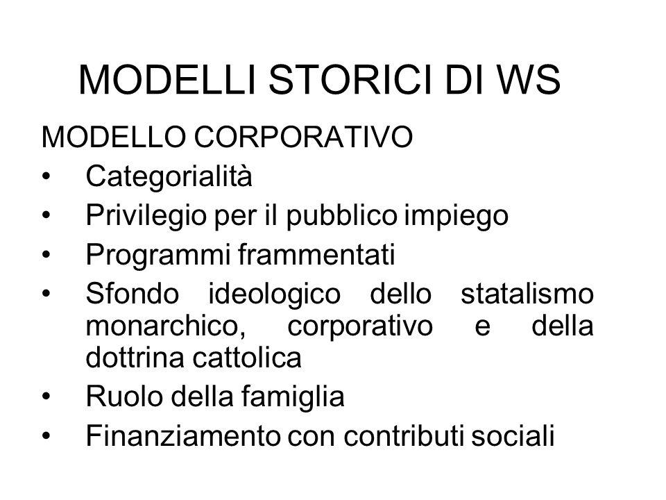 MODELLI STORICI DI WS MODELLO CORPORATIVO Categorialità