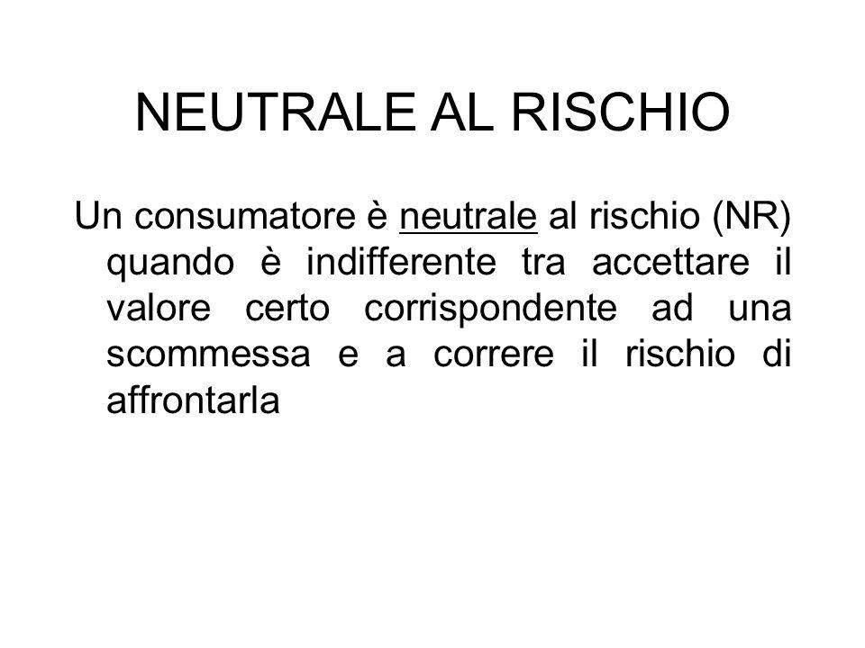 NEUTRALE AL RISCHIO