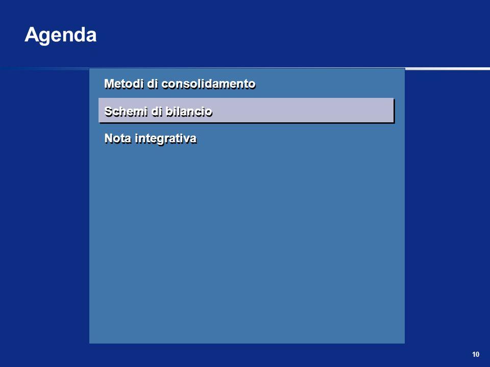 Agenda Metodi di consolidamento Schemi di bilancio Nota integrativa
