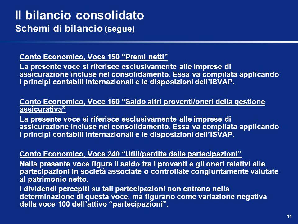 Il bilancio consolidato Schemi di bilancio (segue)