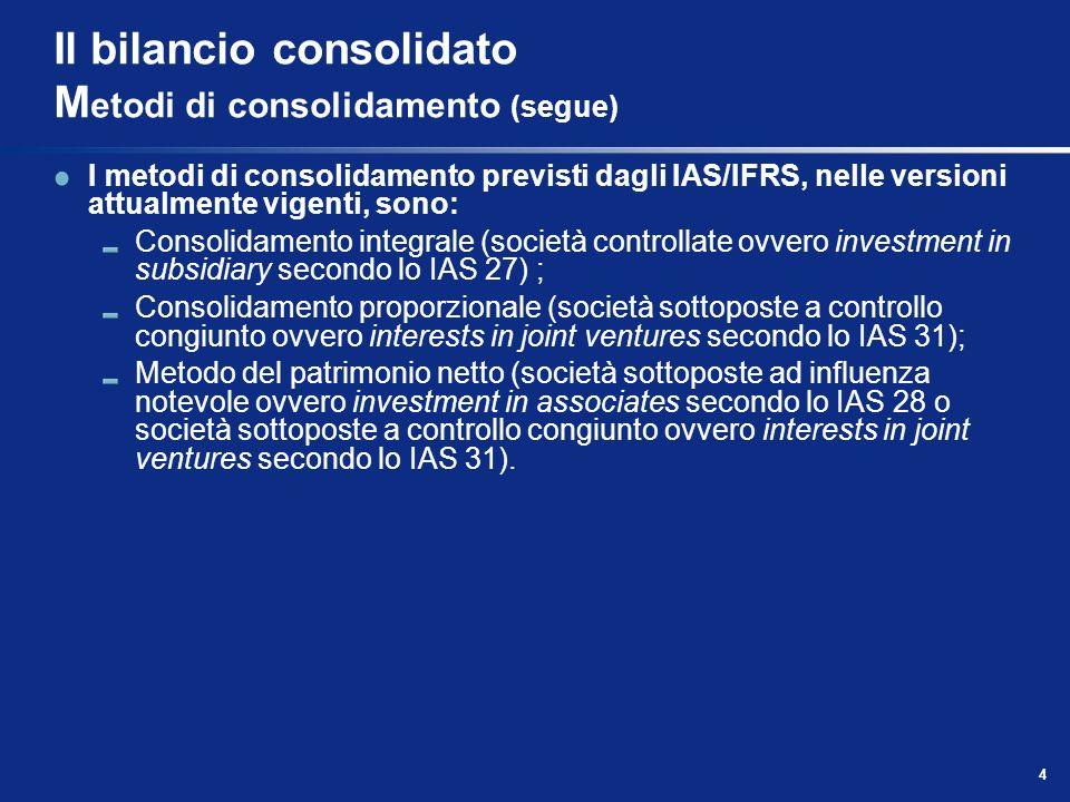 Il bilancio consolidato Metodi di consolidamento (segue)