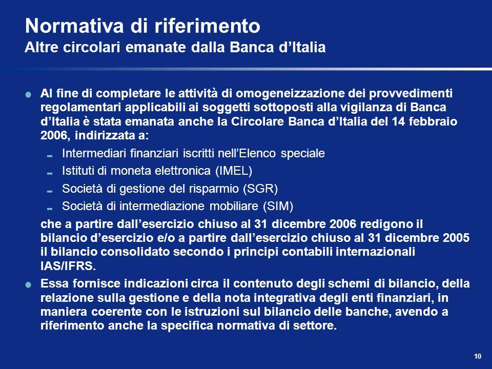 Normativa di riferimento Altre circolari emanate dalla Banca d'Italia