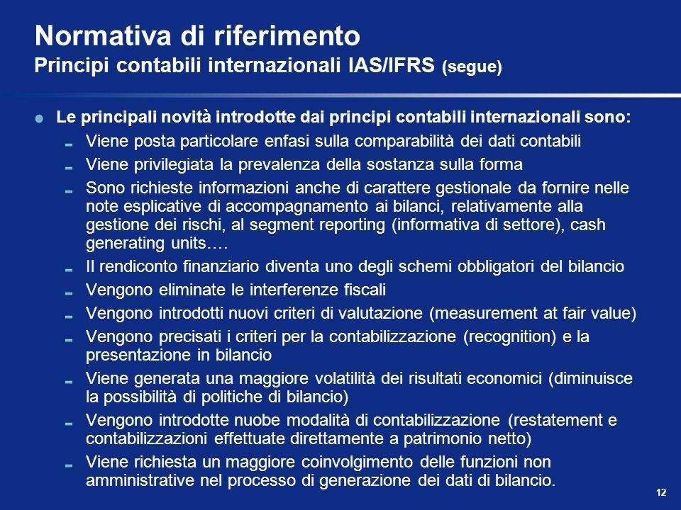 Normativa di riferimento Principi contabili internazionali IAS/IFRS (segue)